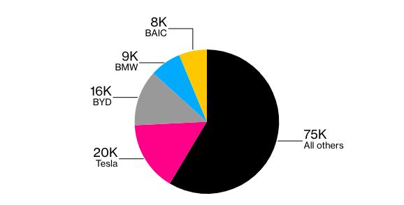 最前线 | 保时捷发布首款纯电跑车,特斯拉真正的对手来了?